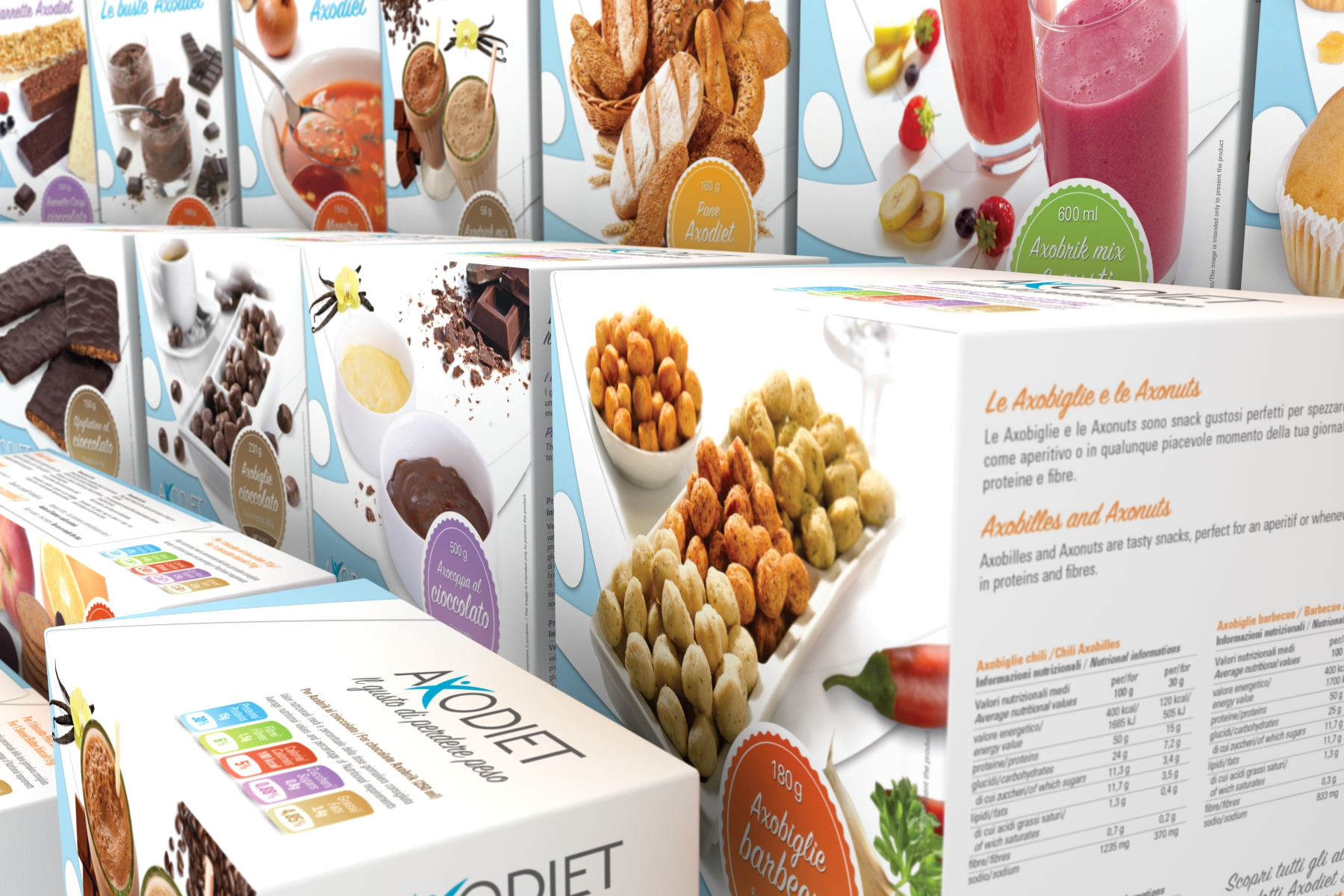 Packaging Axodiet