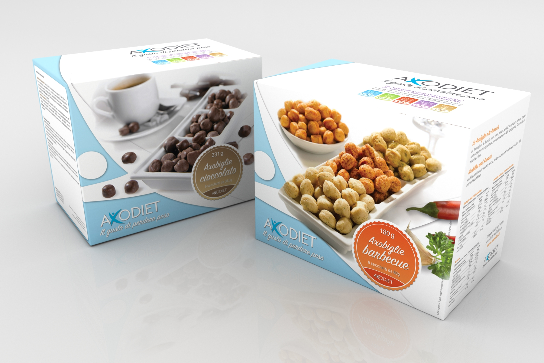 Packaging Axodiet - Scatole