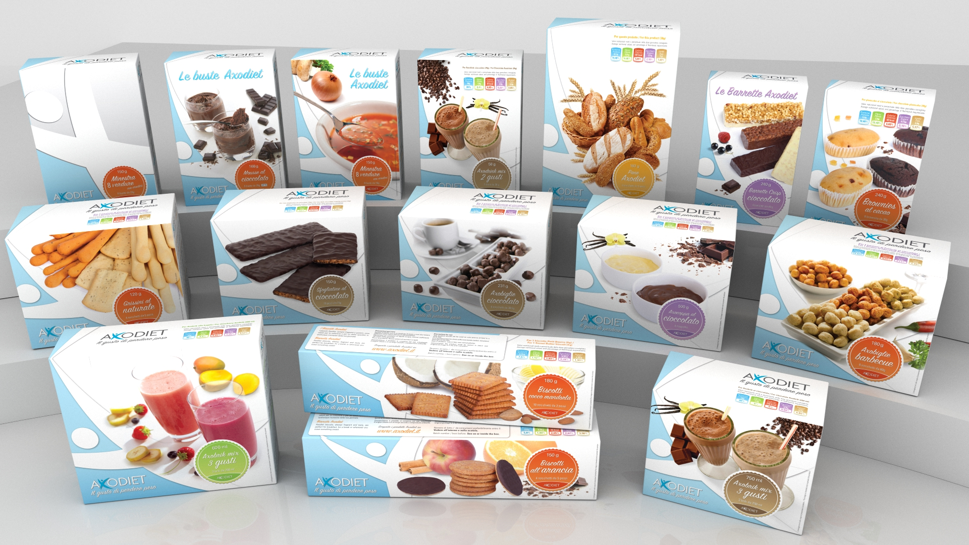 Packaging Axodiet - panoramica